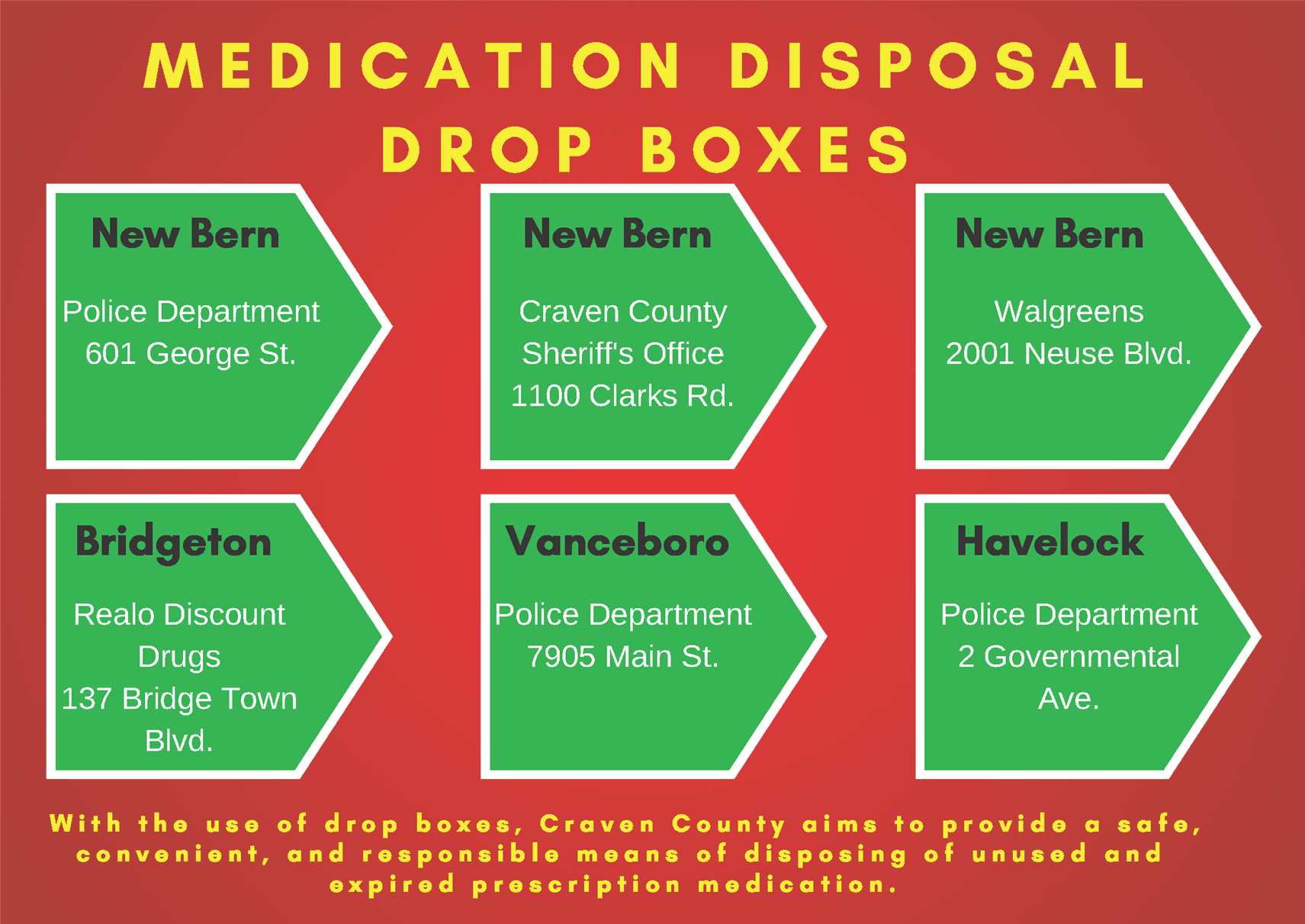 Medication Drop Box Locations_resized Opens in new window